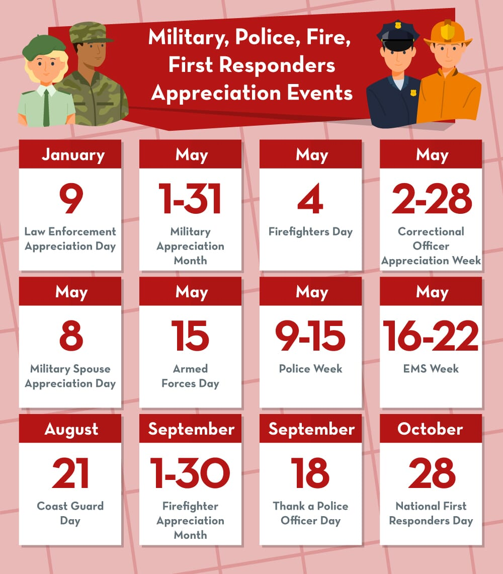 Military appreciation holidays calendar
