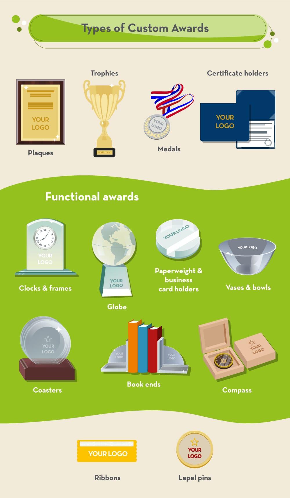 Custom awards infographic