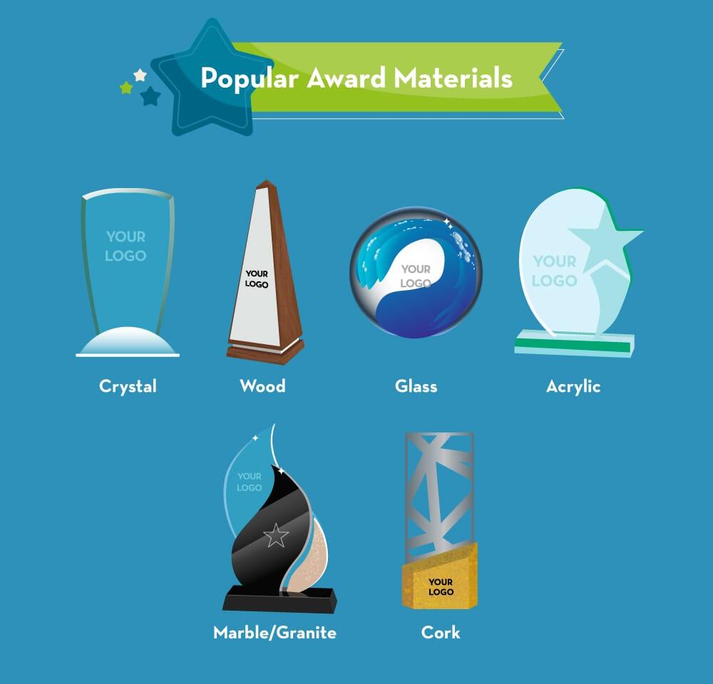 Popular award materials infographic