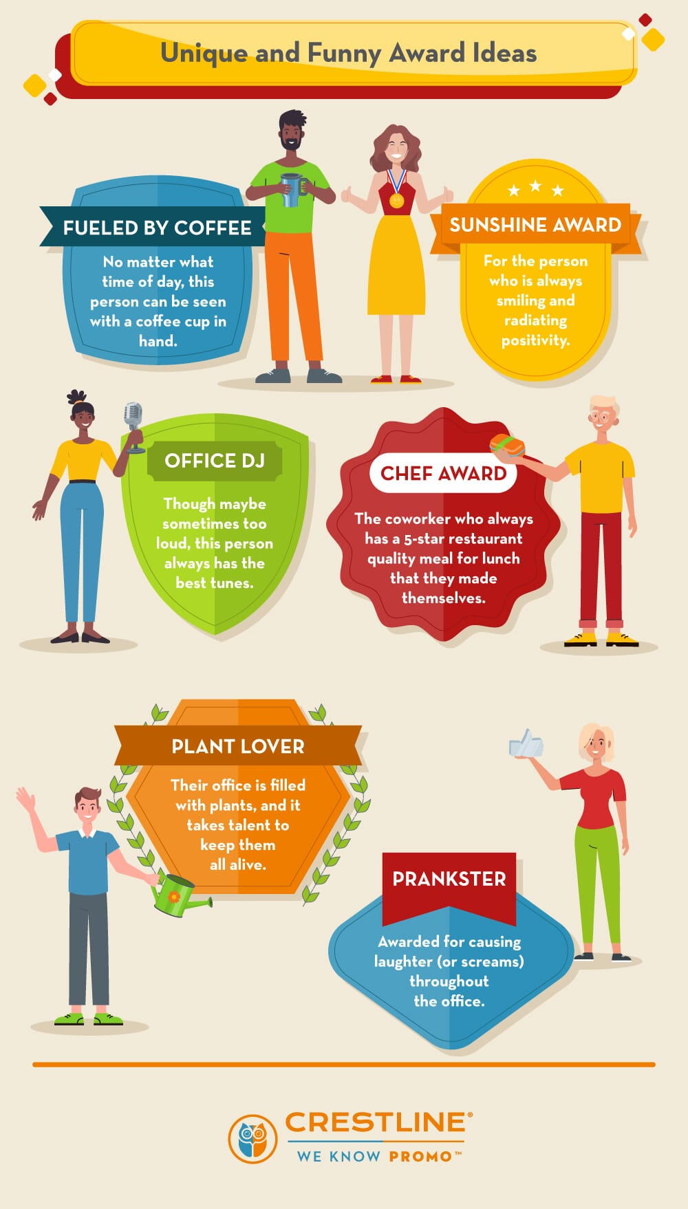 Unique award ideas infographic