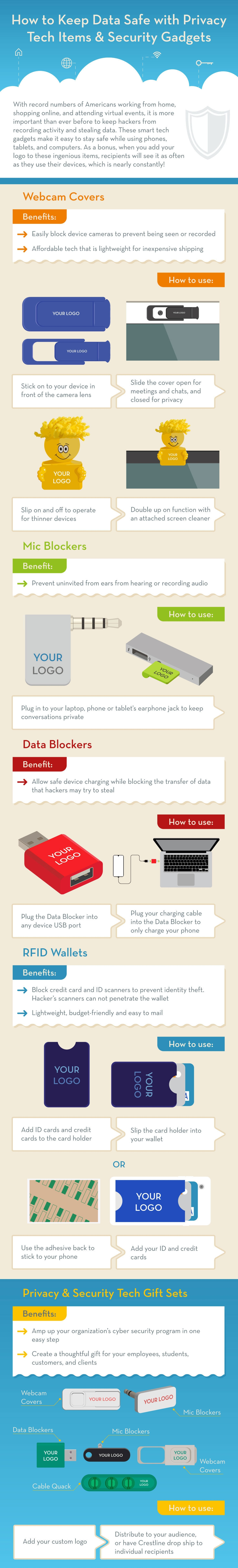 Security Tech Infographic
