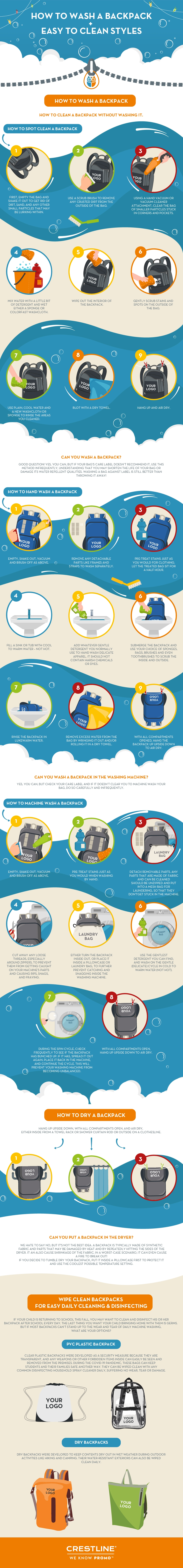 How to Wash a Backpack Infographic