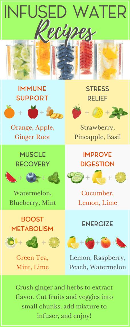 Custom fruit infuser water bottles