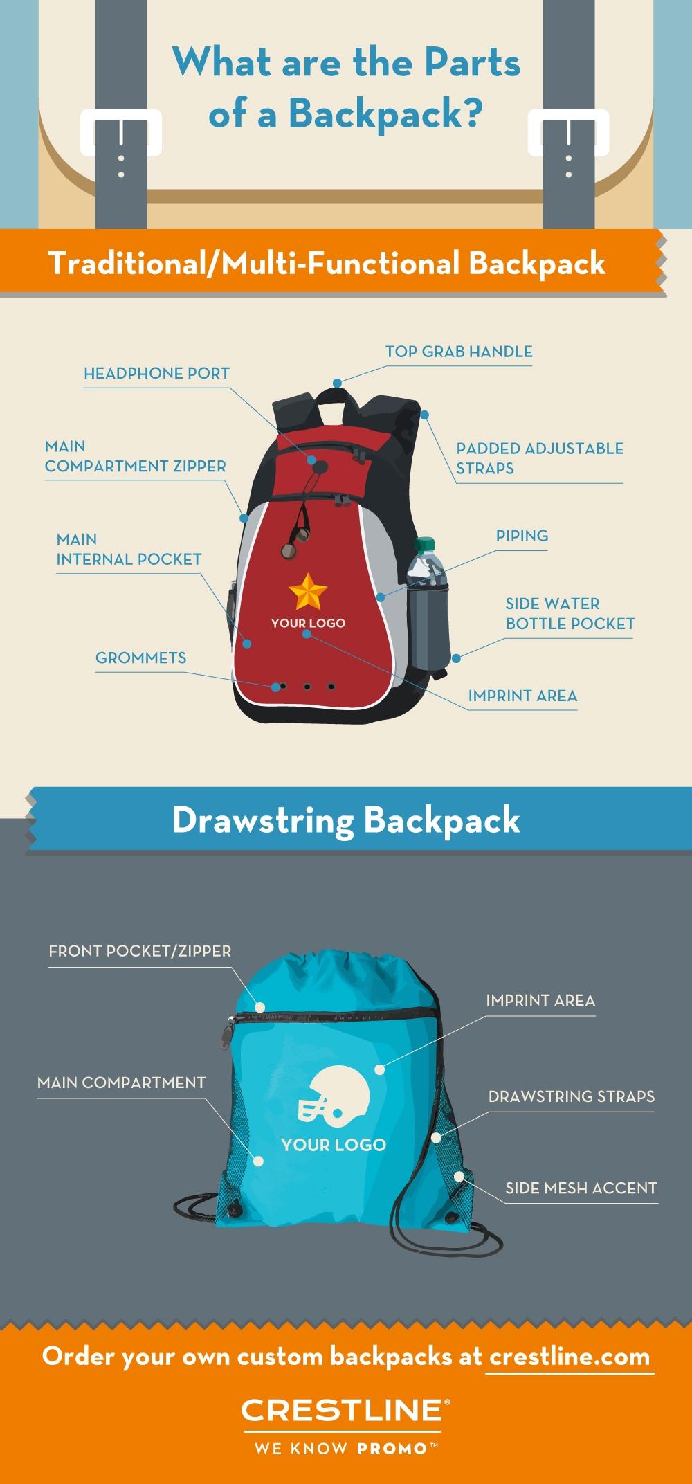 Bag Anatomy Infographic