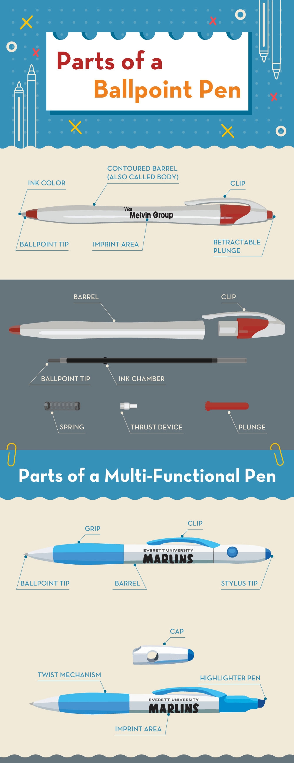 Pen Anatomy Infographic