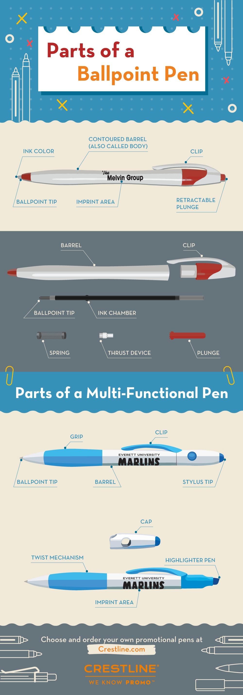Pen Anatomy Infographic