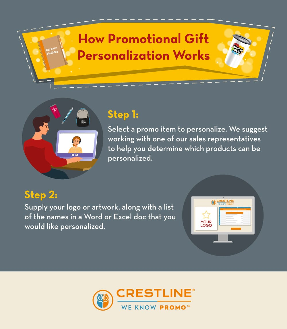 Steps to personalize a product