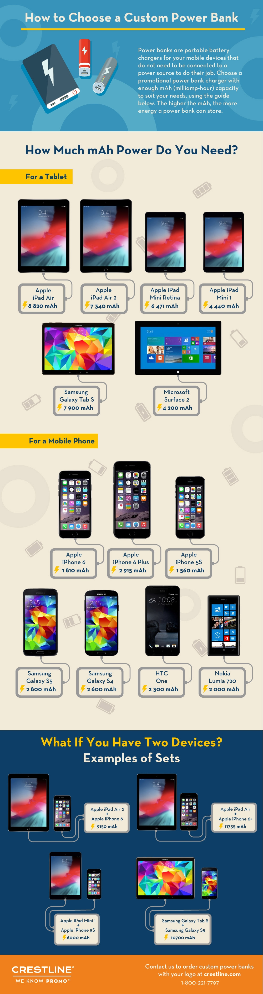 power bank infographic