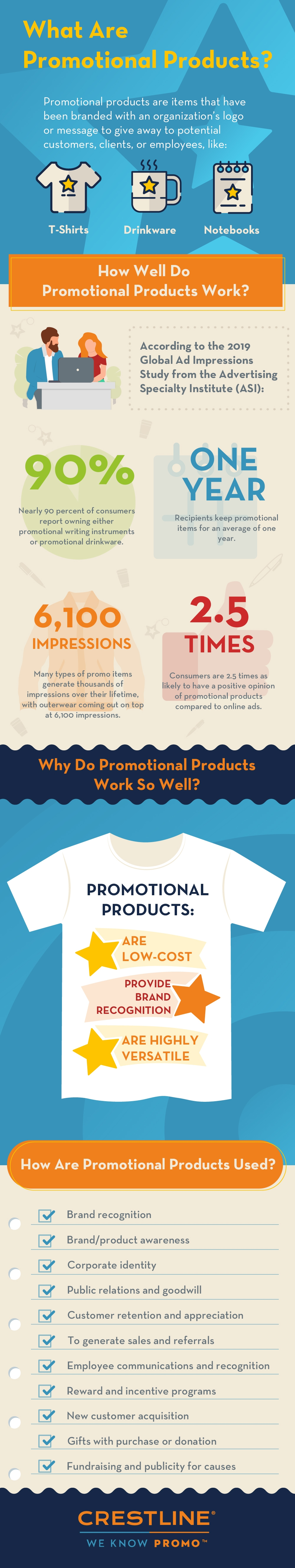 Promo Products Infographic