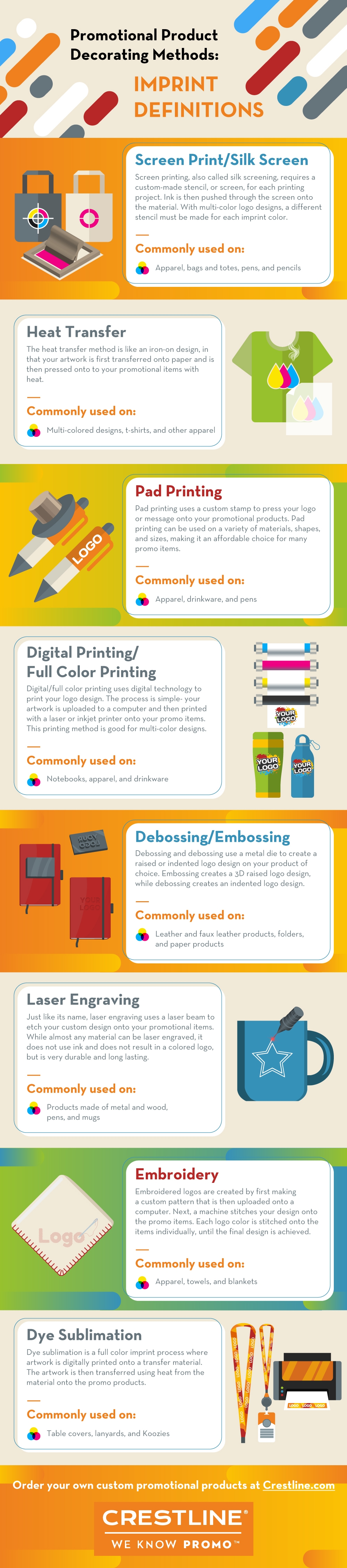 Promotional product imprint method definitions
