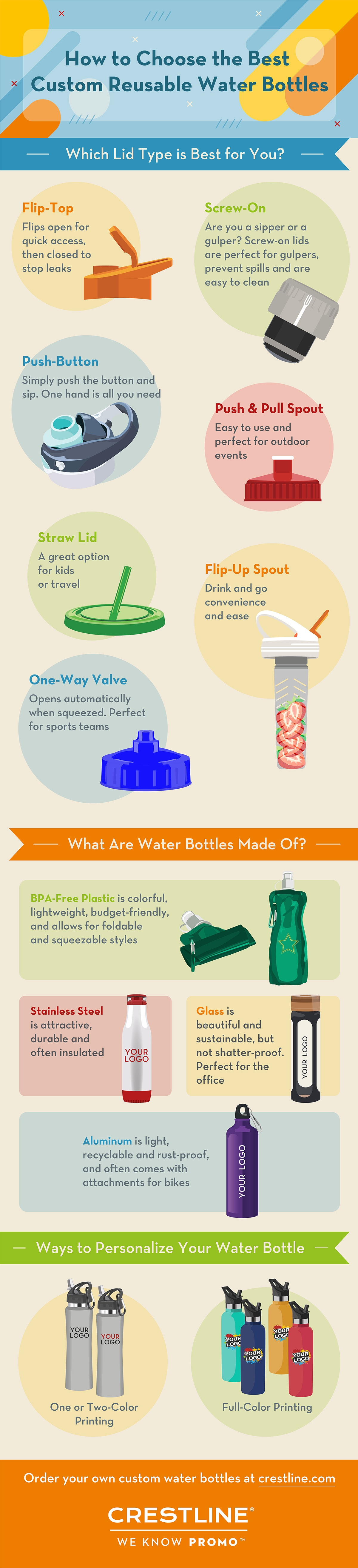 Reusable Water Bottle Infographic