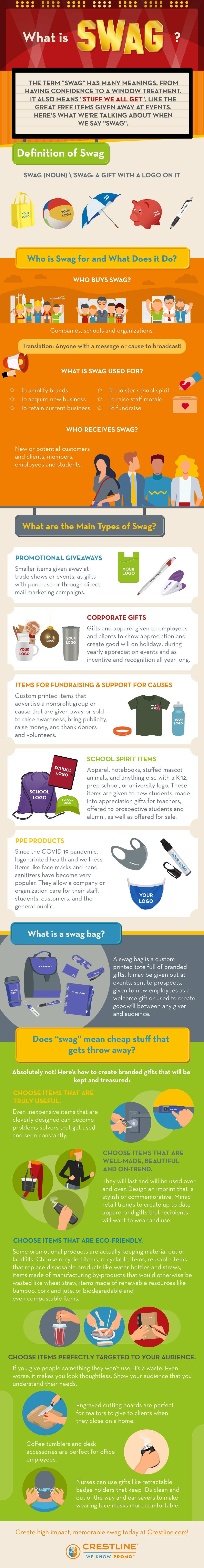 What is Swag Infographic
