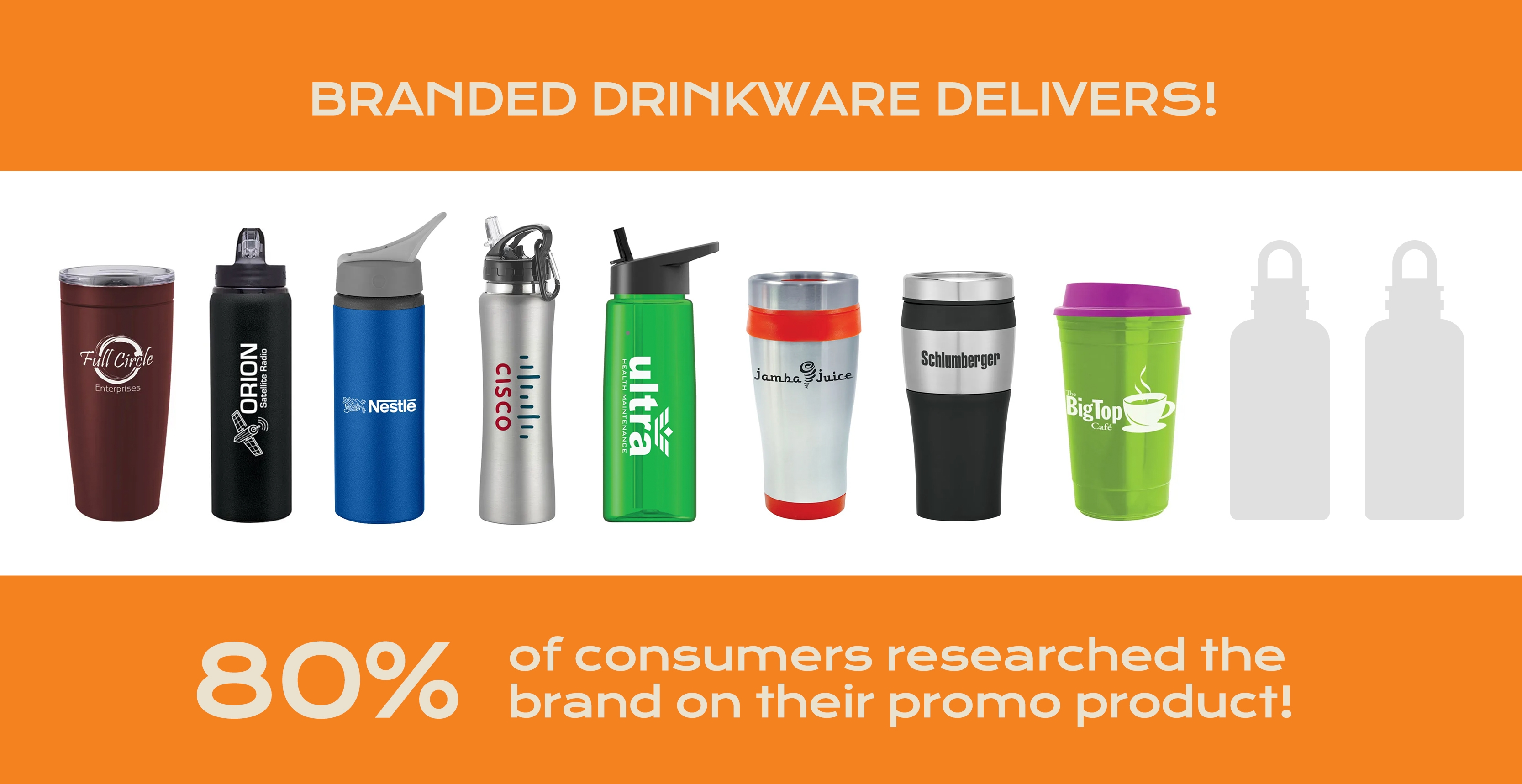 80% of consumers reasearched the brand on their drinkware
