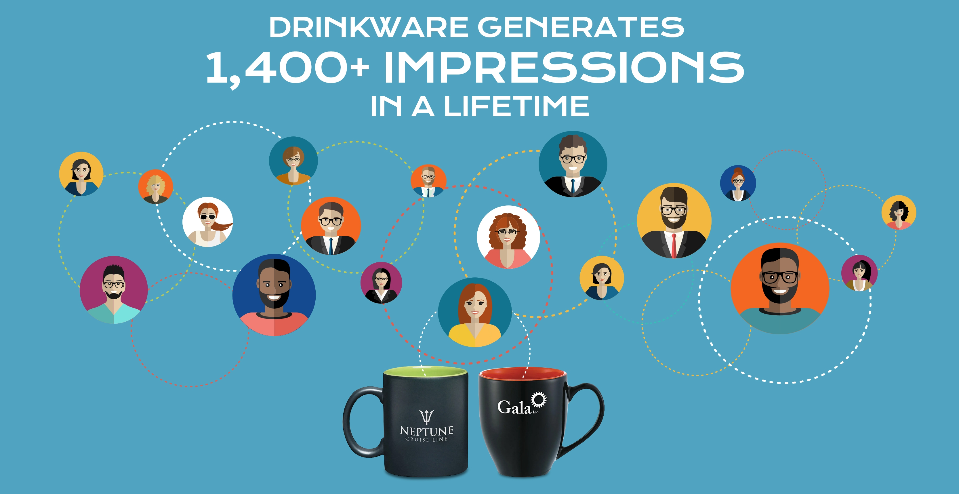 Drinkware creates more than 1400 impressions in a lifetime